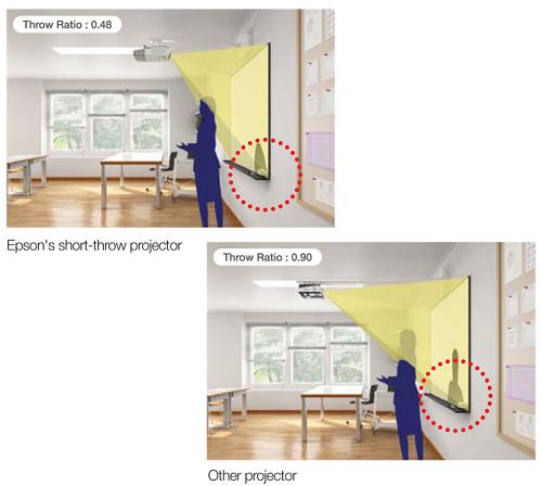Короткофокусный проектор для разметки на стене будущей росписи